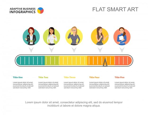 カラフルなワークフロースライドテンプレート。ビジネスデータ。グラフ、チャート