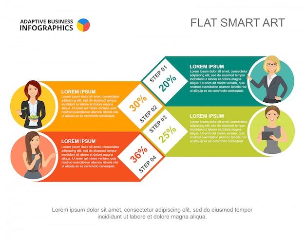 Шаблон для диаграммы с четырьмя точками для презентации. бизнес-данные.