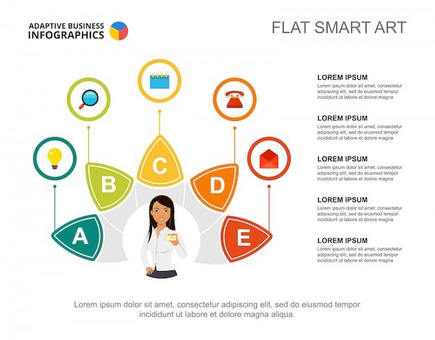 Шаблон технологического диаграммы по пяти пунктам для презентации