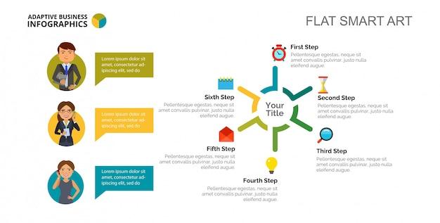 Шаблон слайдов диаграммы циклов
