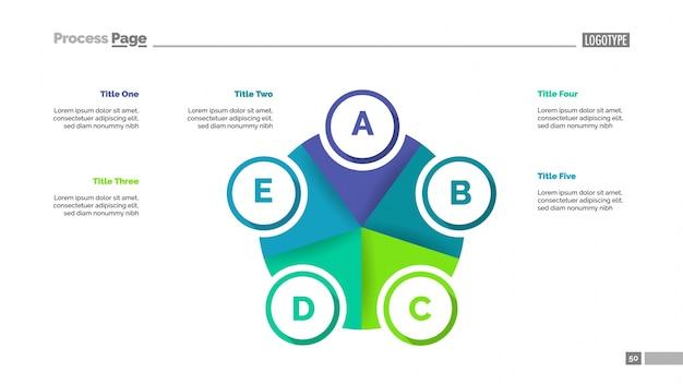 五要素テンプレートを含む円グラフ