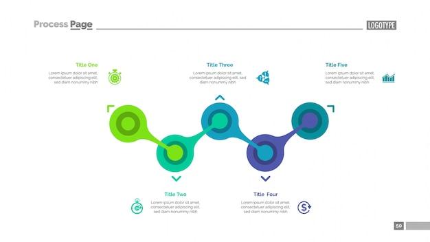 Диаграмма процесса с пятиэлементным шаблоном