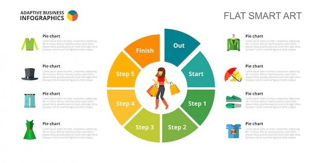 Шаблон слайдов с круговой диаграммой одежды