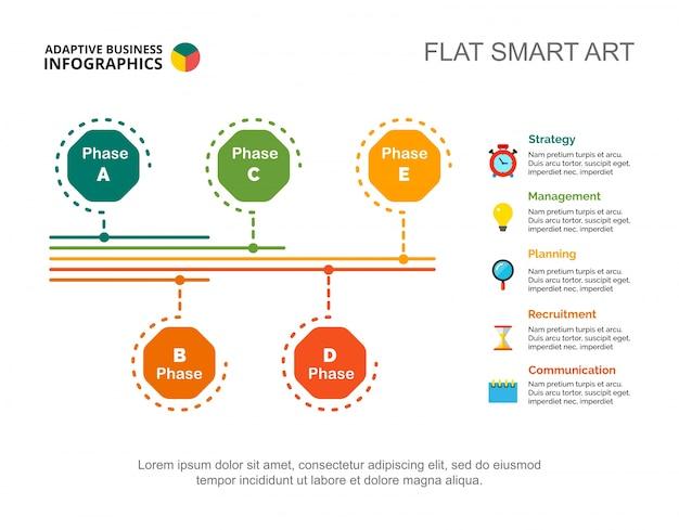 Барная диаграмма с пяти элементами