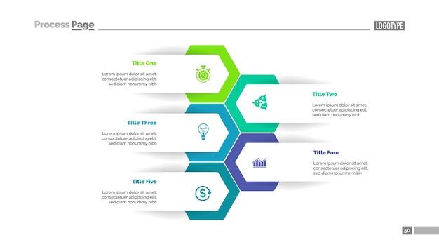 Пять шаблонов шаблонов планов