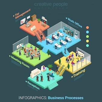 Бизнес-процессы плоской изометрии концепция офисных этажей интерьер помещений