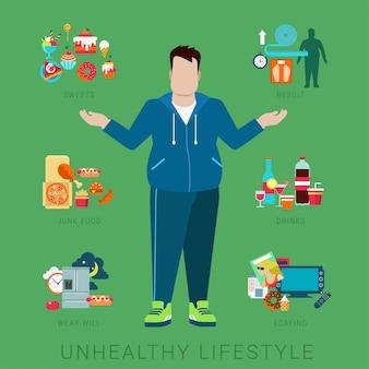 Плоский инфографика нездоровый образ жизни концепция. толстый мужчина человек человеческая фигура вид спереди с иконами элементов стиля жизни.
