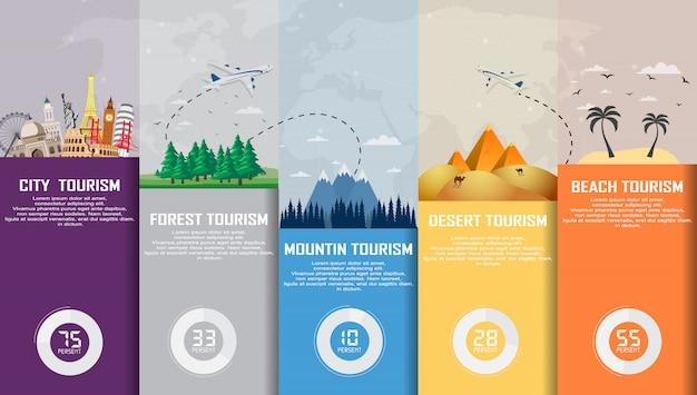 旅行インフォグラフィック。旅行、観光、夏休みの時間。