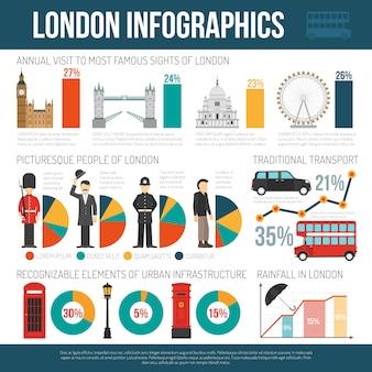 ロンドン文化フラットインフォグラフィックポスター
