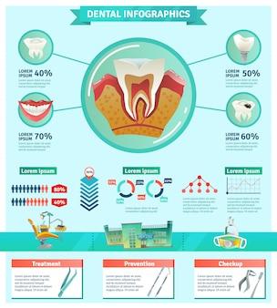 歯科検診重要性インフォグラフィックフラットバナー