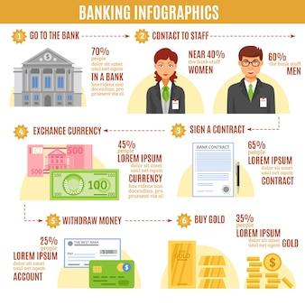 銀行インフォグラフィックフラットテンプレート