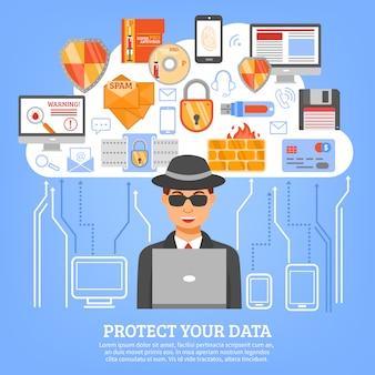 Концепция сетевой безопасности