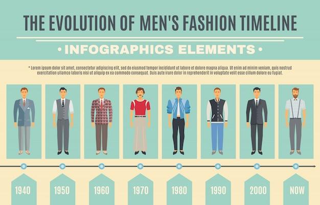 男性ファッション進化インフォグラフィックセット