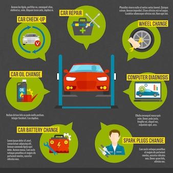 Автомеханик инфографика