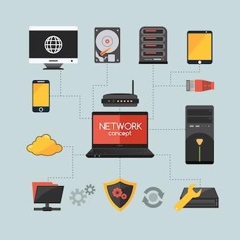 コンピュータネットワークの概念