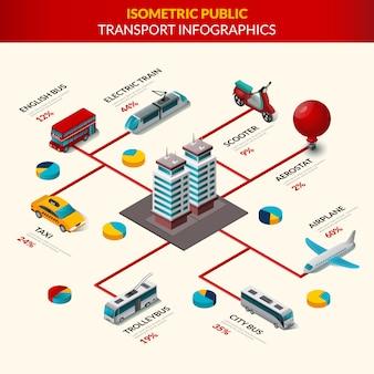 公共交通機関のインフォグラフィックセット