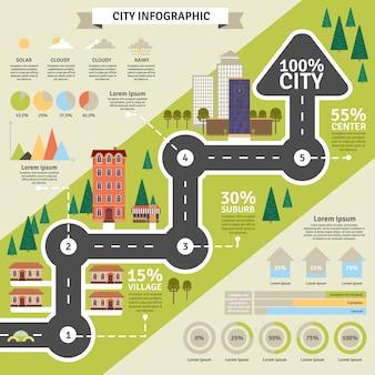 都市構造と統計フラットインフォグラフィック