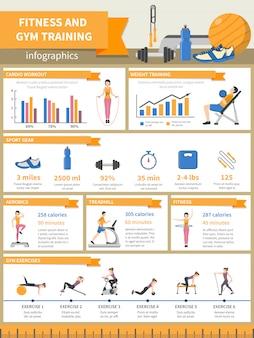 フィットネスとジムのトレーニングのインフォグラフィック
