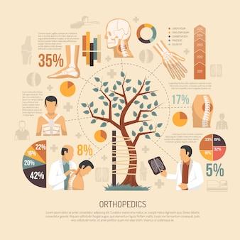 Ортопедия инфографика плоский макет