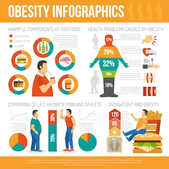 肥満概念インフォグラフィック