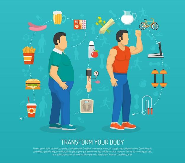 健康と肥満のイラスト