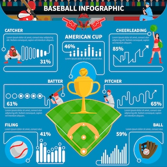 Бейсбол инфографика элементы
