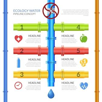 エコロジー水パイプラインインフォグラフィック