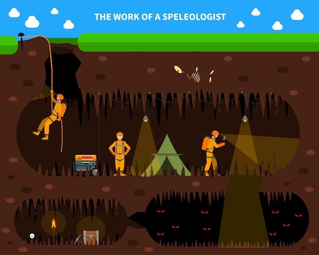 Спелеологи пещера разведка плоский фон баннер