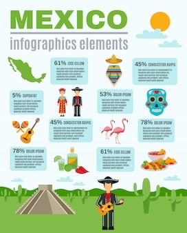 メキシコ文化のインフォグラフィック