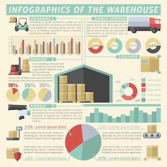 倉庫インフォグラフィックセット