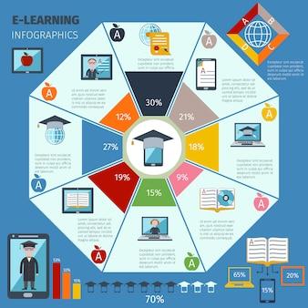 Набор инфографики электронного обучения
