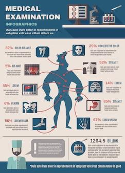 Медицинское обследование инфографики
