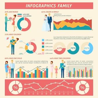 家族のインフォグラフィックセット