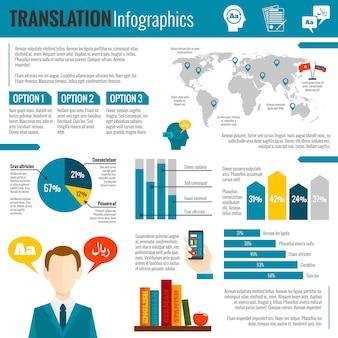 翻訳と辞書のインフォグラフィックレポート印刷