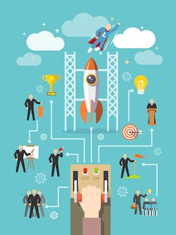 ビジネスリーダーシップの概念