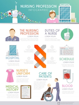 Набор инфографики медсестры
