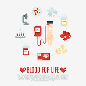 Концепция донорства крови
