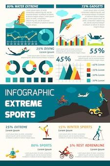 エクストリームスポーツのインフォグラフィック