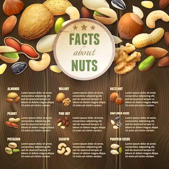Орехи на деревянном фоне