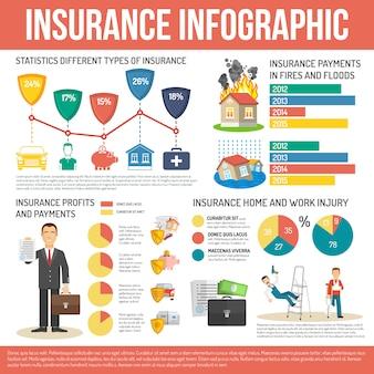 保険のインフォグラフィックセット