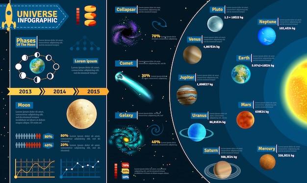 宇宙のインフォグラフィック