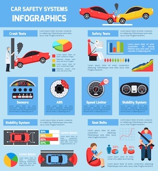 自動車安全システムインフォグラフィック