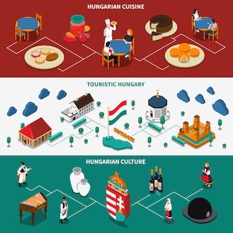 Венгрия изометрические туристические баннеры