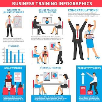 Бизнес обучение инфографика