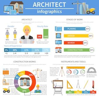 建築家インフォグラフィックフラットレイアウト