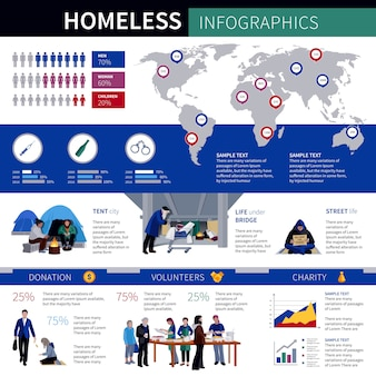 ホームレスのインフォグラフィックレイアウト