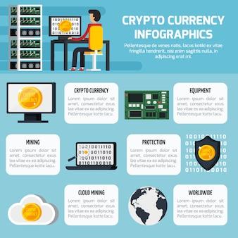 Набор инфографики криптовалюты