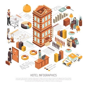 ホテルのインフラと設備等尺性インフォグラフィック