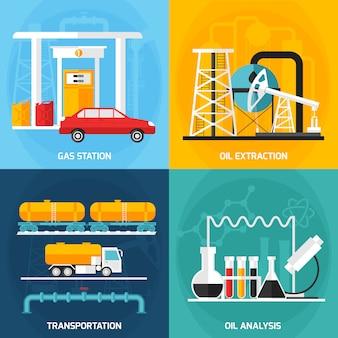 石油ガス産業の構成