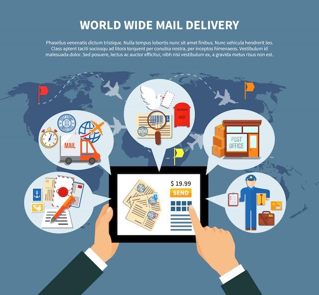 郵便サービスのオンラインデザイン